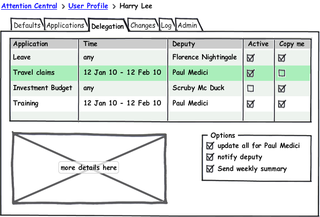 User Profile - Delegation task